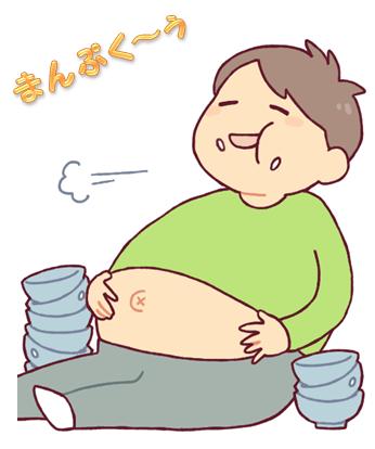 太った画像